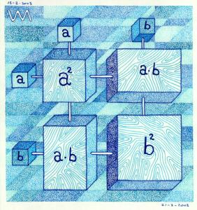 Square of binomial